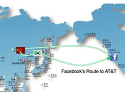 facebook-route-problem