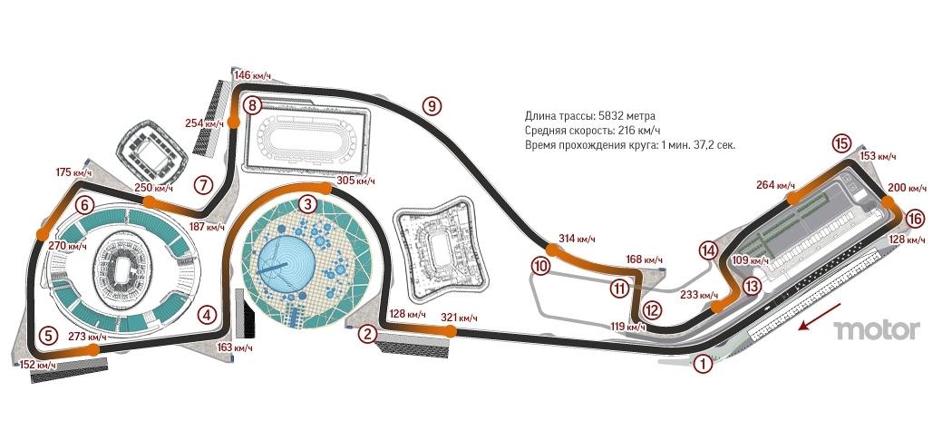 F1 Russia Grand Prix 2014 free