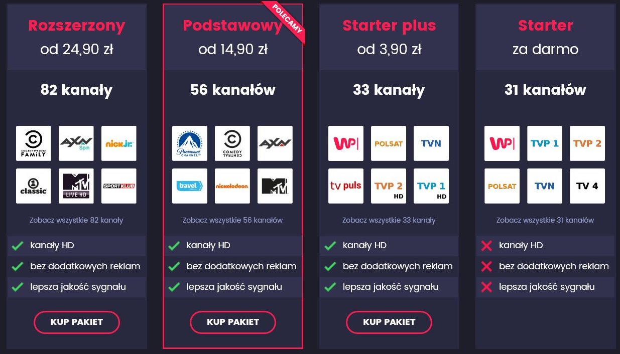 New - old Polish cable TV online!